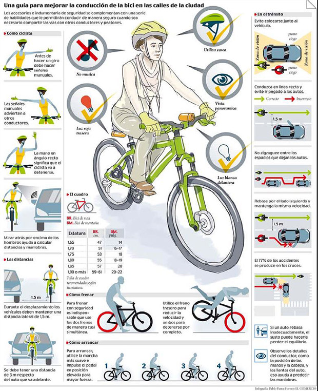 manual-ciclista-2