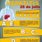 Prioridad del Dia Mundial de la Hepatits