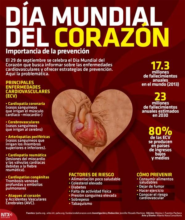 Info_Dia-Mundial-del-Corazon