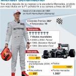 Imágenes del retiro de Michael Schumacher de la Fórmula 1