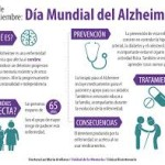 Ideas para celebrar el Dia del Alzheimer