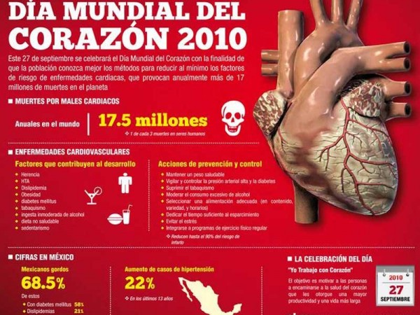 infografiacorazon