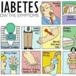 Imagenes del Dia Mundial de la Diabetes