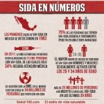 Tarjetas y fondos de escritorio para el DIa Mundial del SIDA