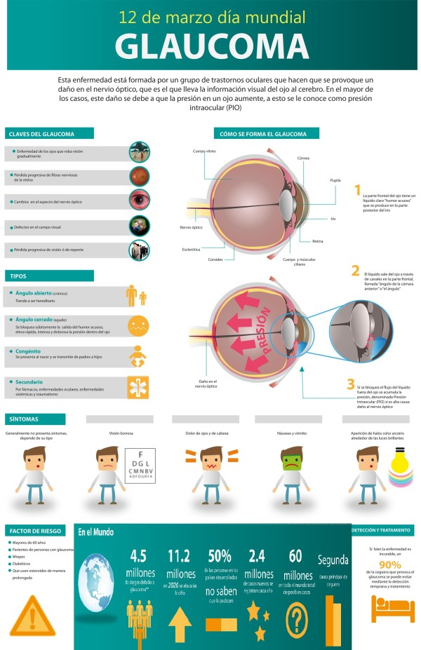 glaucomainfo.jpg3