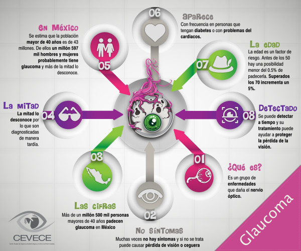 glaucomainfo.jpg4