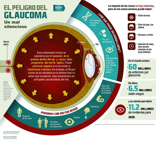 glaucomajpg.jpg3