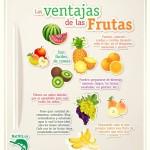 La importancia del consumo de frutas para la salud – Infografías