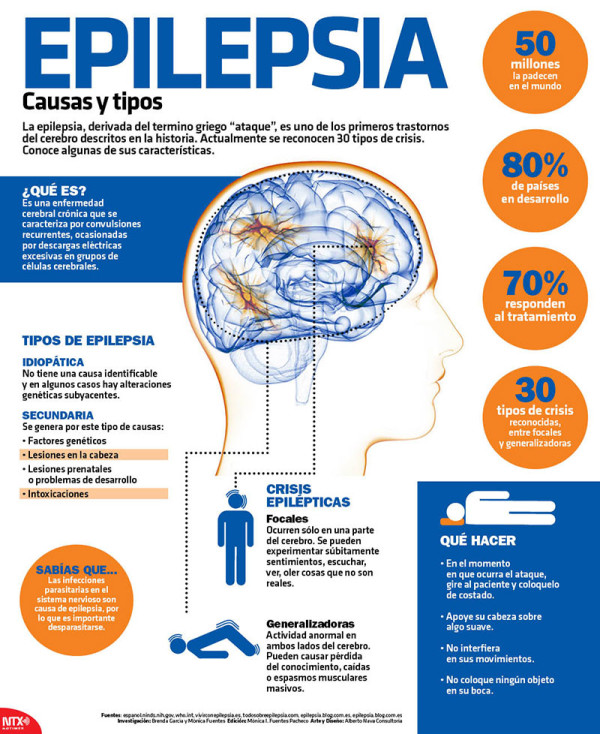 epilepsiainfo4