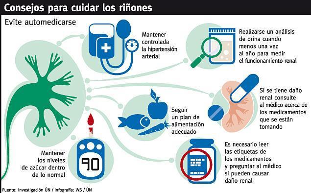 riñonconsejos2