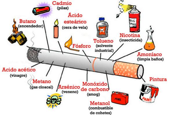 tabaco7