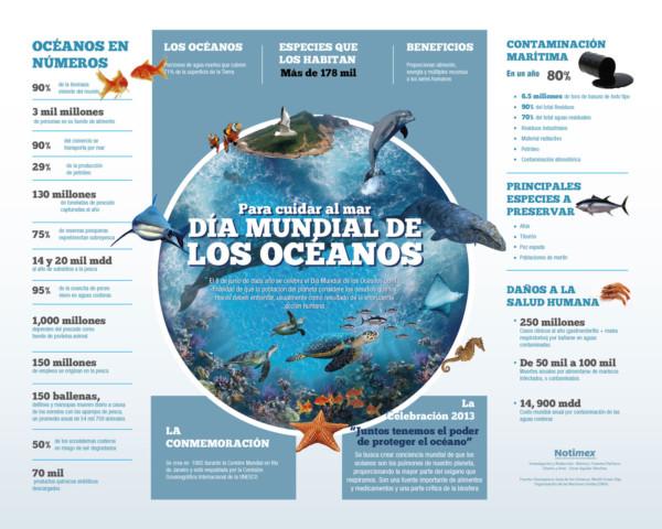 oceanosinfo