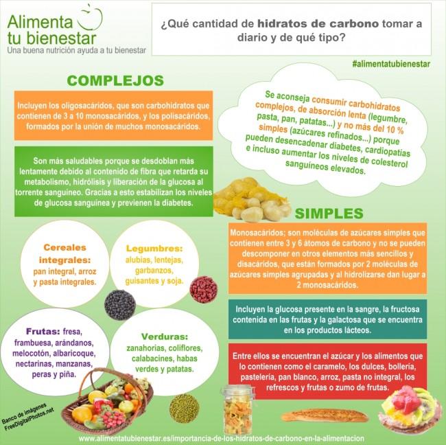 cocinaImportancia-de-los-hidratos-de-carbono-en-la-alimentacion-infografia-pq2