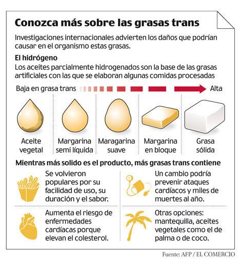 cocinaInfografia-Mayor-vigilancia-reducir-secuelas_ECMIMA20131121_0160_44
