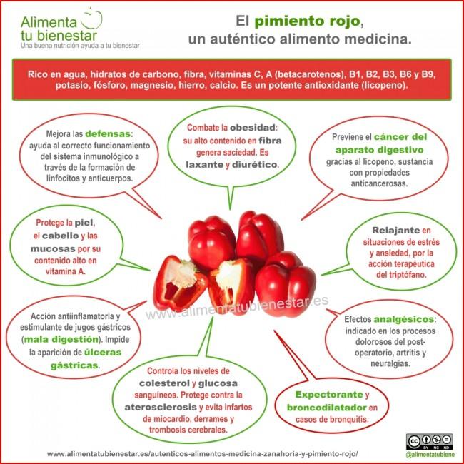 cocinaInfografia-Uno-de-los-autenticos-alimentos-medicina-el-pimiento-rojo