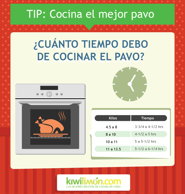 cocinainfo-4-1