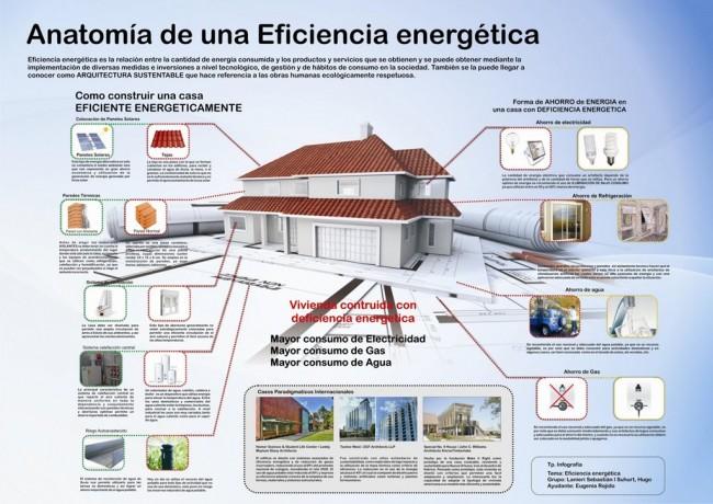 eficiencia-eergetica-infografia