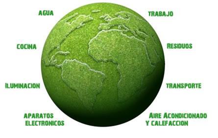 mundo_eficiencia_energetica
