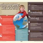 Por que se caracteriza el Sindrome de Down?