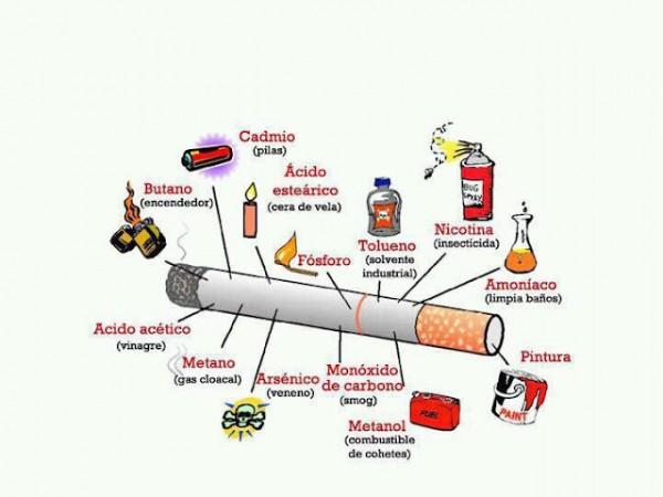 diasintabaco-cigarrillo