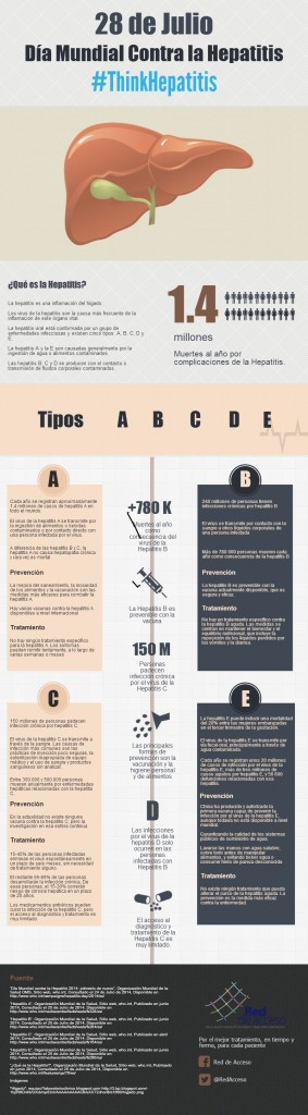 Dia-Mundial-Hepatitis[1]