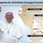 Cronograma de la gira apostólica por Sudamérica del Papa Francisco
