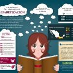 Plan de Accion para la Alfabetizacion
