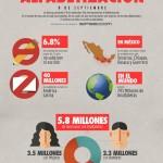 Imágenes sobre alfabetización en el mundo