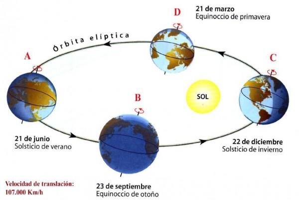 img_que_es_el_solsticio_de_verano_y_como_se_celebra_6832_orig