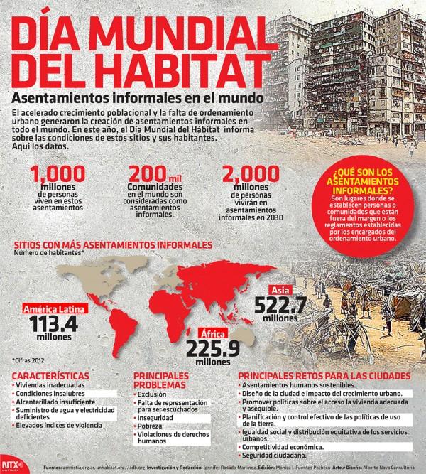 Info-Dia-Mundial-del-Habitat
