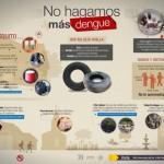 Alerta en Argentina por la propagación del Dengue – Infografías