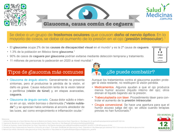 glaucomainfo.jpg1