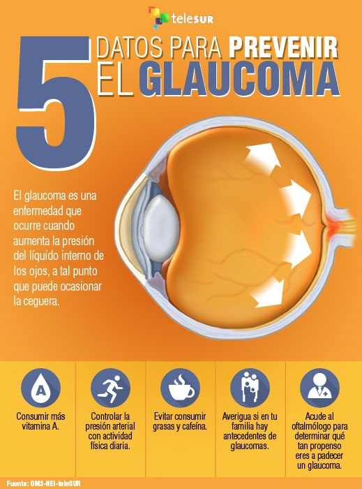 glaucomainfo.jpg6
