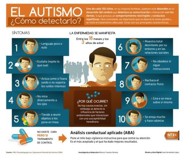 autismoinfosintomas1