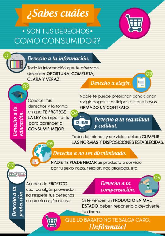 consumidorinfo.jpg2