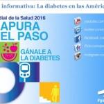 """""""Diabetes"""" – Tema 2016 del Día Mundial de la Salud – Imágenes para compartir"""