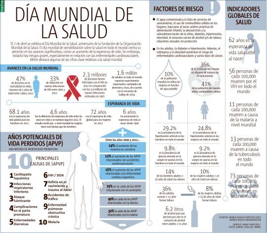 U201cDiabetes U201d U2013 Tema 2016 Del D U00eda Mundial De La Salud