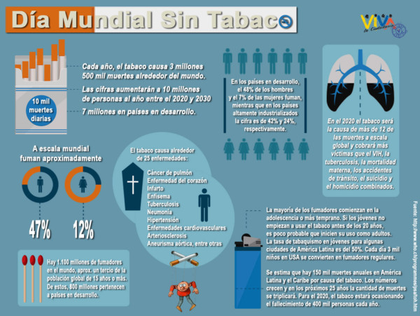 tabacoinfo5