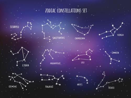 Constelaciones de Estrellas: Tipos, Caracteristicas