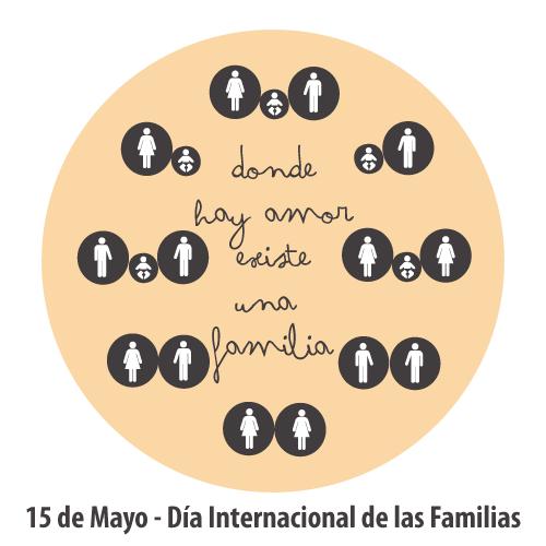 Feliz Día De La Familia Imágenes Y Frases Para Whatsapp